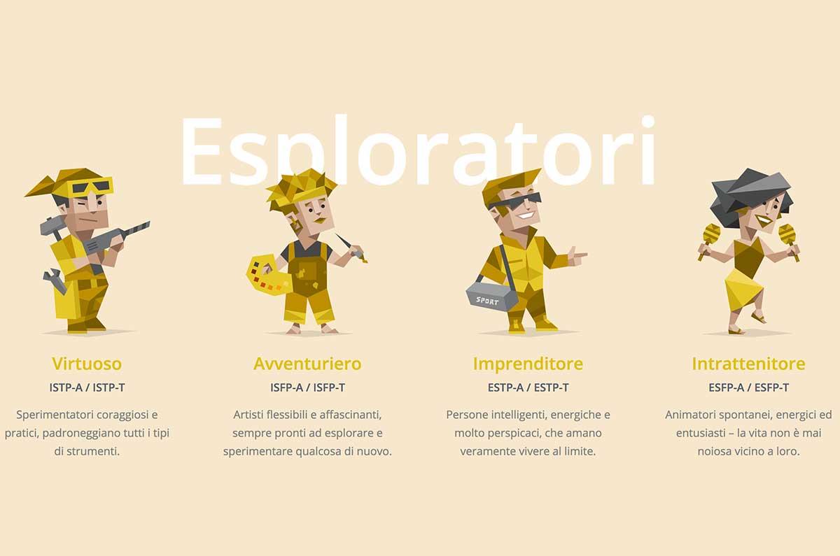 Esploratori test 16 personalità MBTI